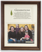 Product Image For Generations Family Picture Frame